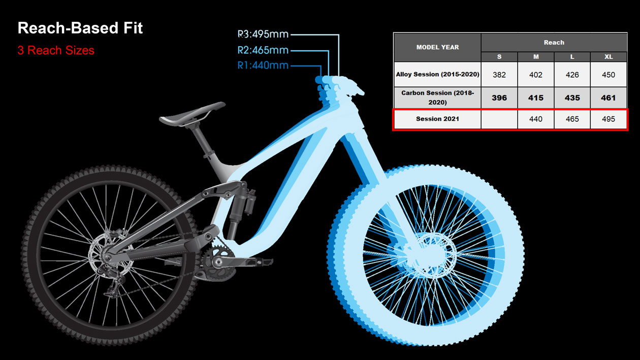 2021 Trek Session Reach Based Sizing Graphic