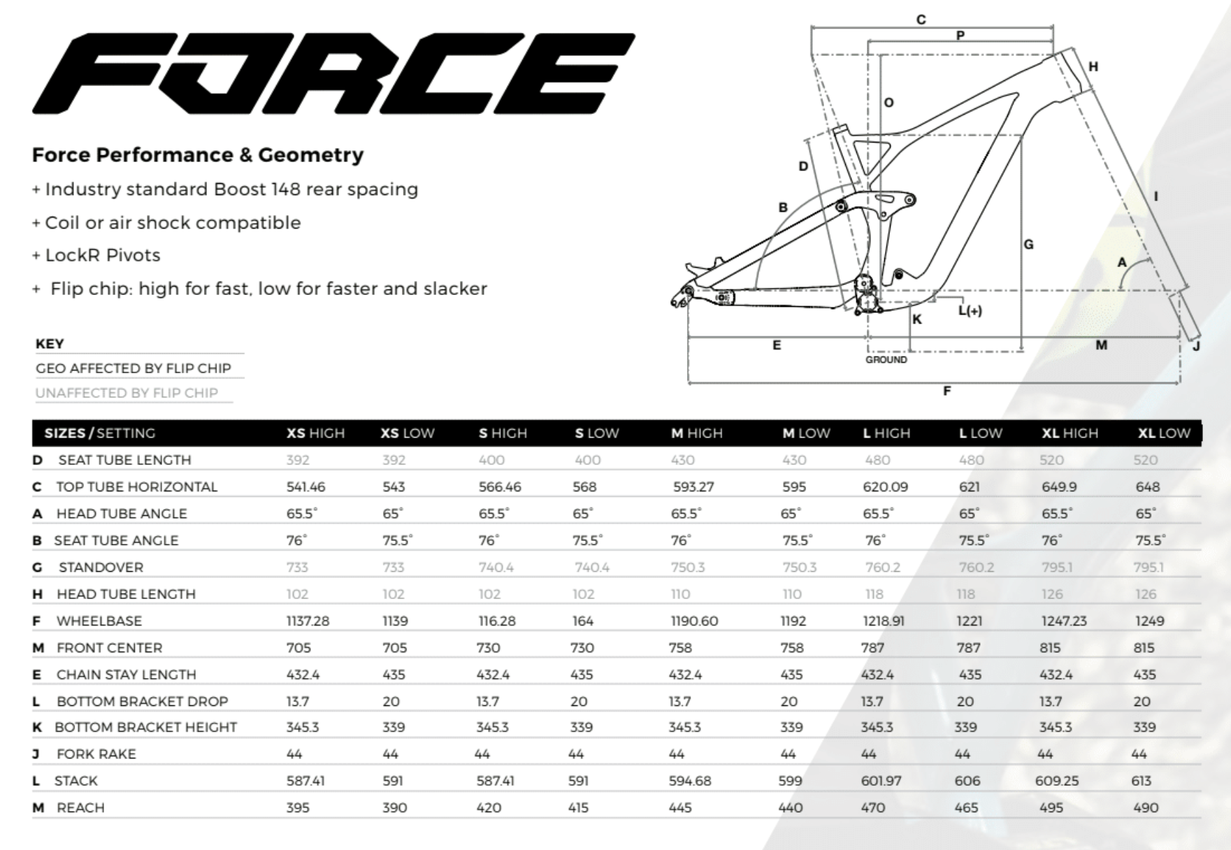 GT Bicycles: The New Force