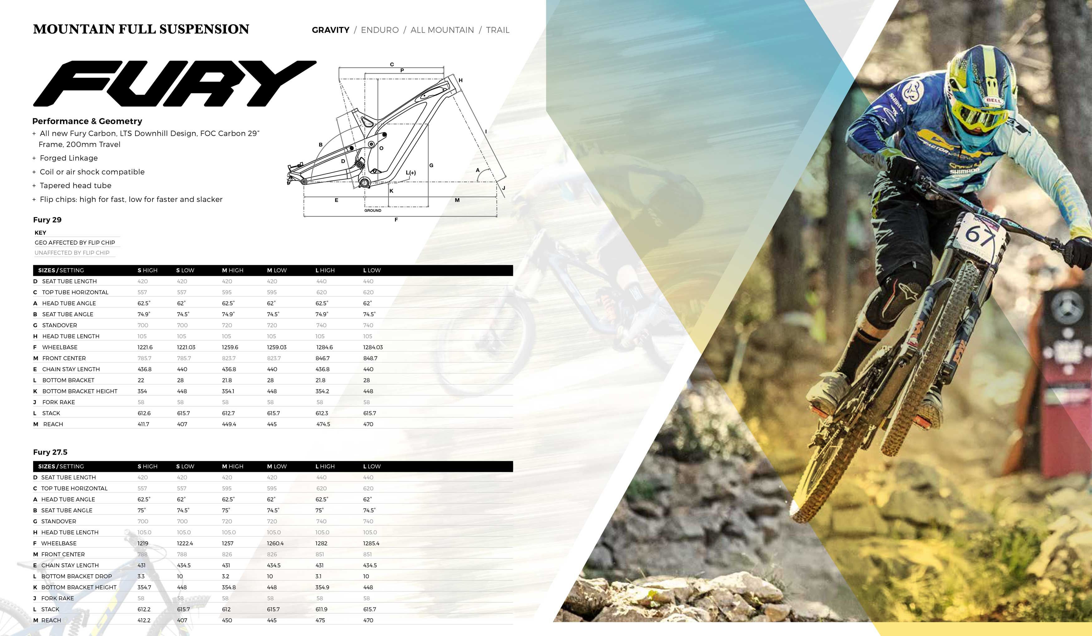 GT Bicycles Fury